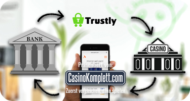 Casinos ohne Anmeldung Trustly