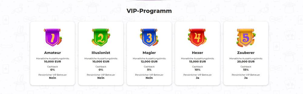 VIP Programm - Online Casino Vergleich