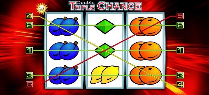 Double Triple Chance Slot im Platin Casino
