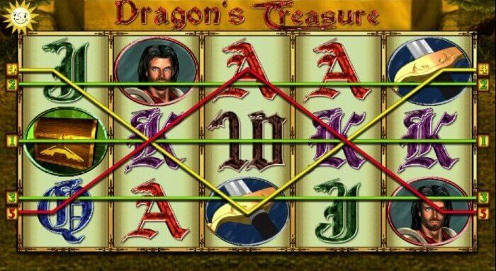 Dragons Treasure Slot bei Wunderino