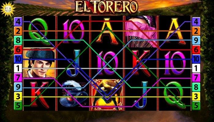 Der Slot bei El Terero im Platin Casino