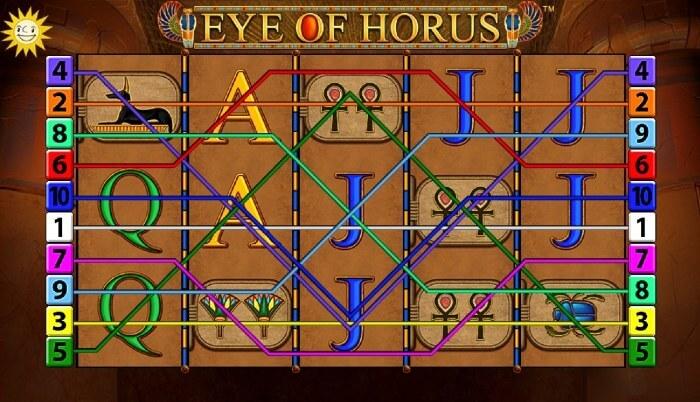 Eye of Horus Slot bei Wunderino